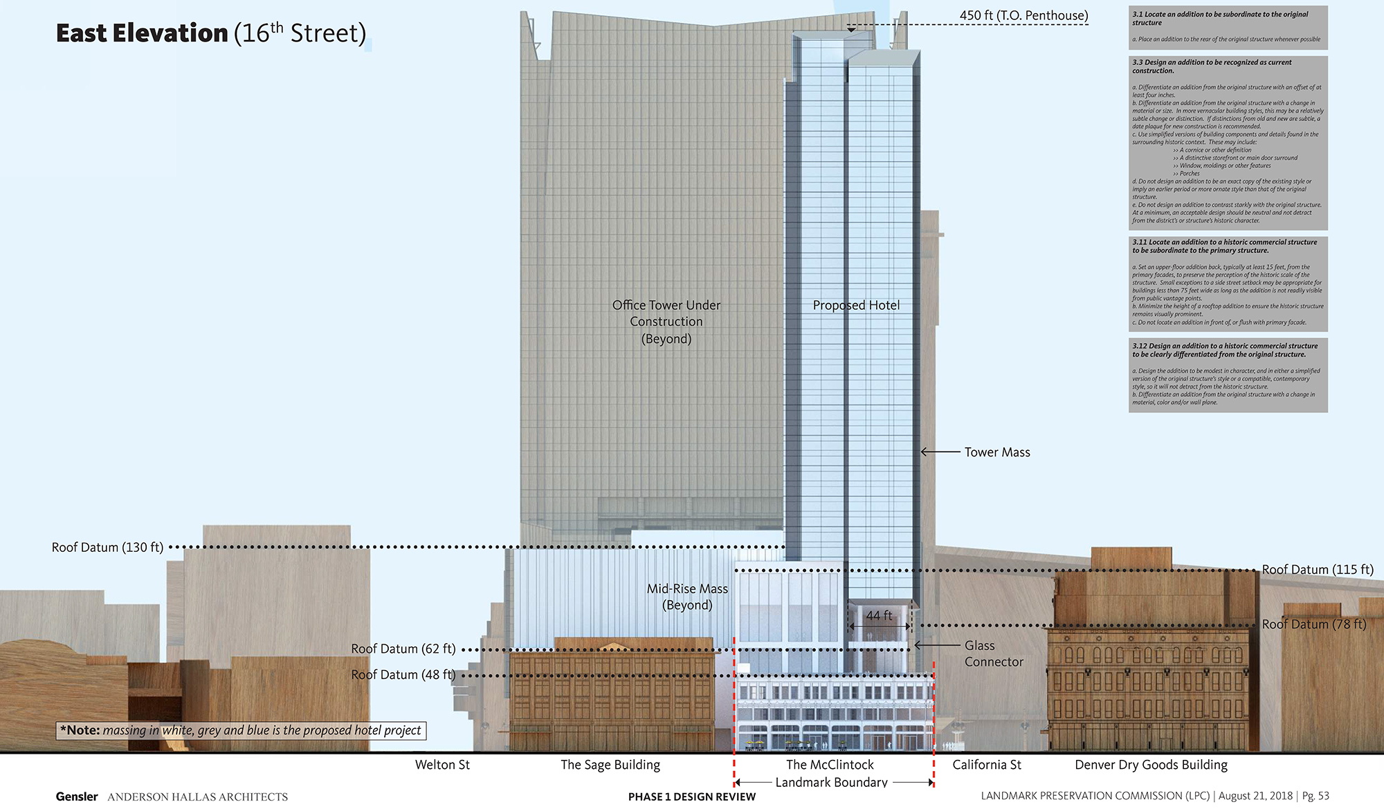 Proposed east elevation of Block 162 hotel, courtesy Gensler/Anderson Hallas Architects