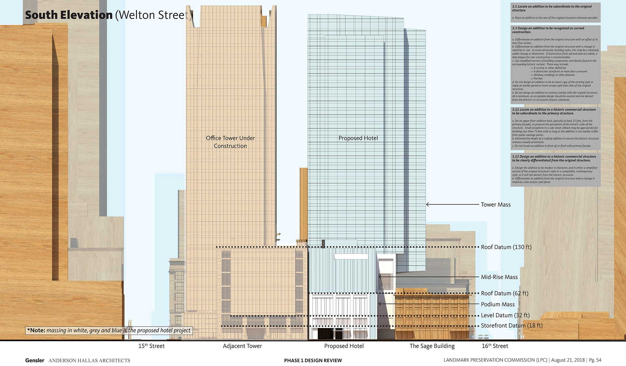 Proposed south elevation of Block 162 hotel, courtesy Gensler/Anderson Hallas Architects