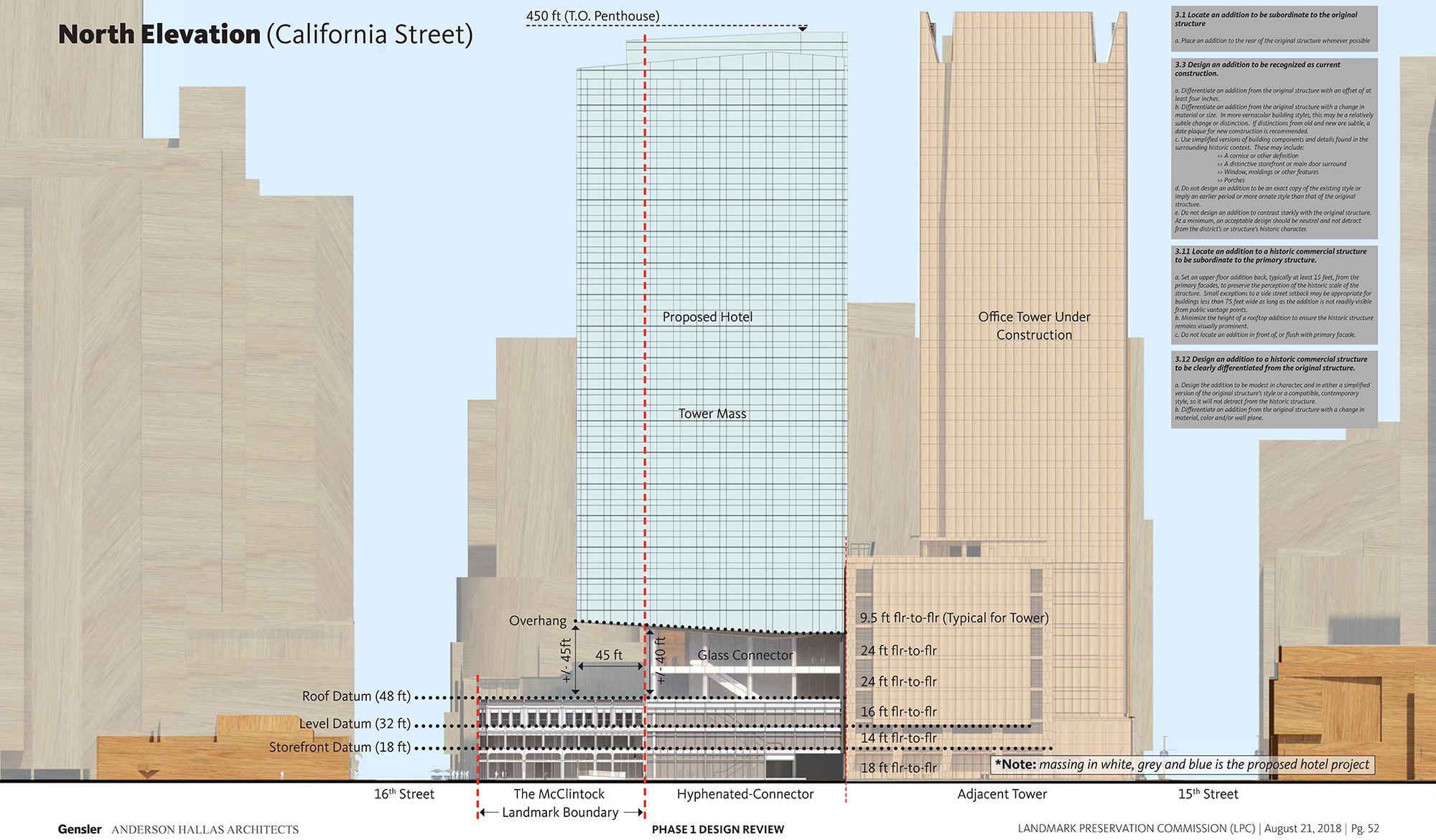 Proposed north elevation of Block 162 hotel, courtesy Gensler/Anderson Hallas Architects