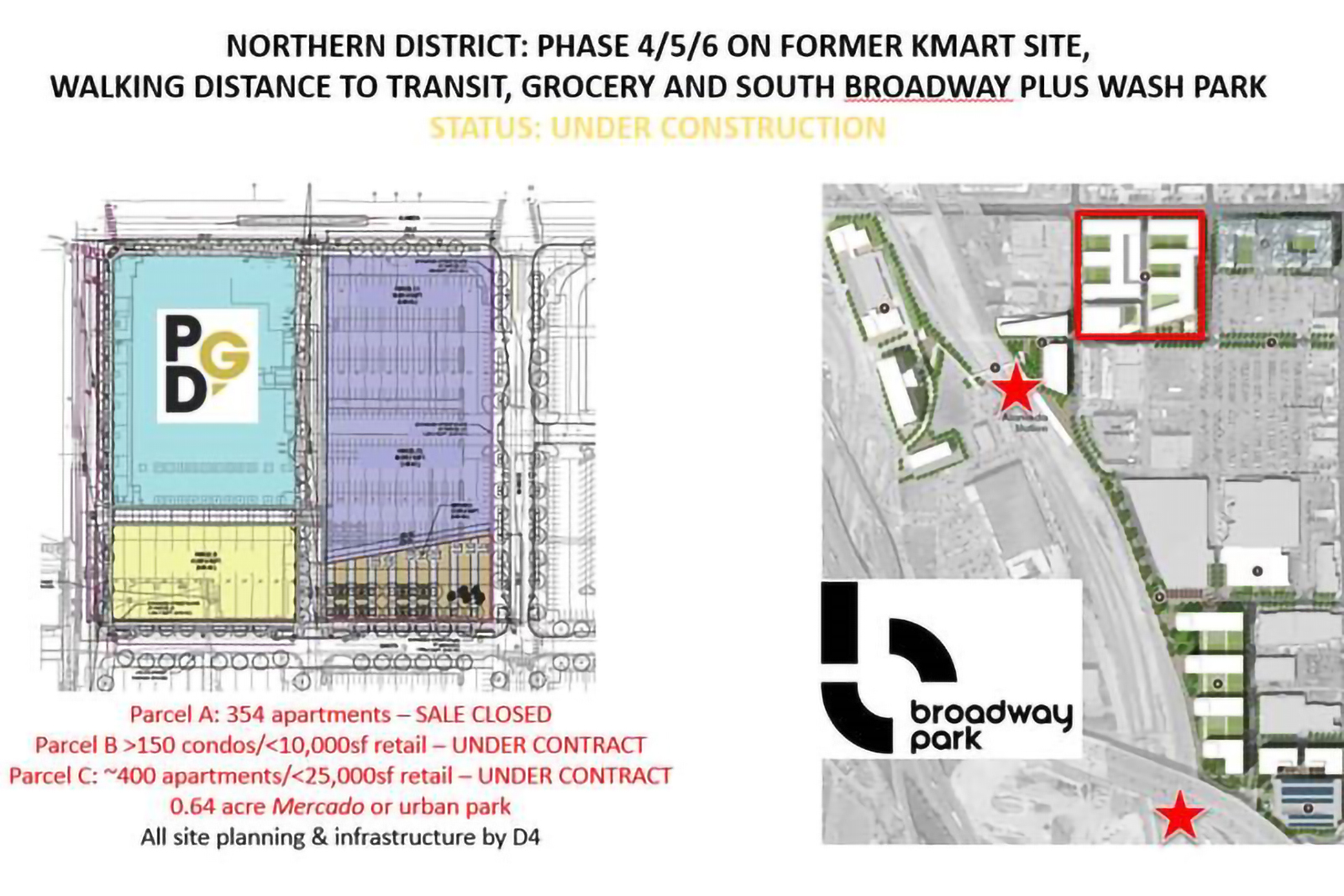 PDG Design Site Plan